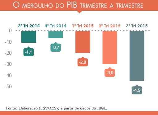 internas_o-mergulho
