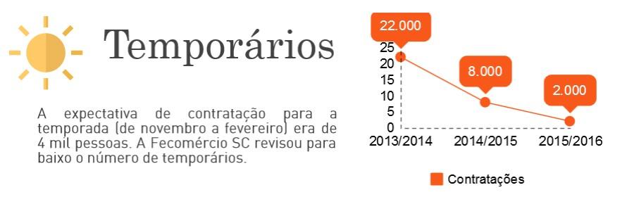 feco2