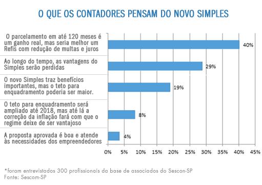 internas_o-que-os-contadores (1)