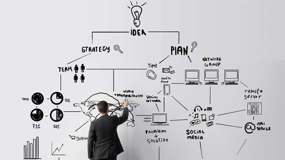 Startups do setor financeiro não serão reguladas em demasia, diz Ilan Goldfajn